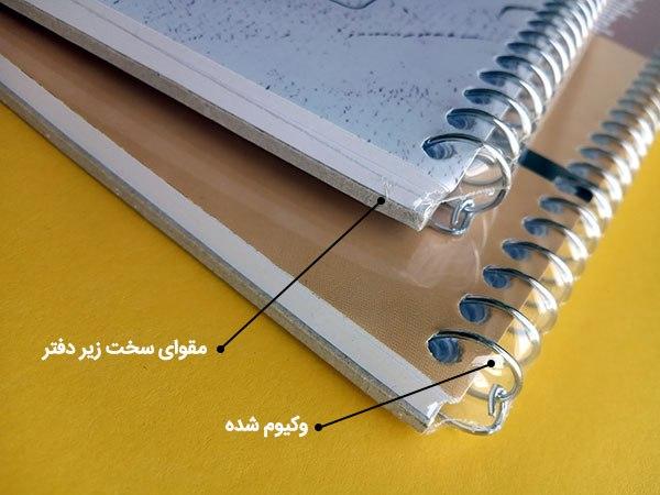 دفتر طراحی